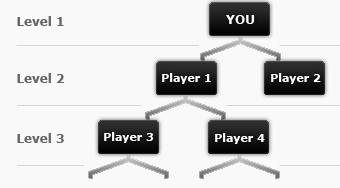 High Pulse Poker Affiliate Levels